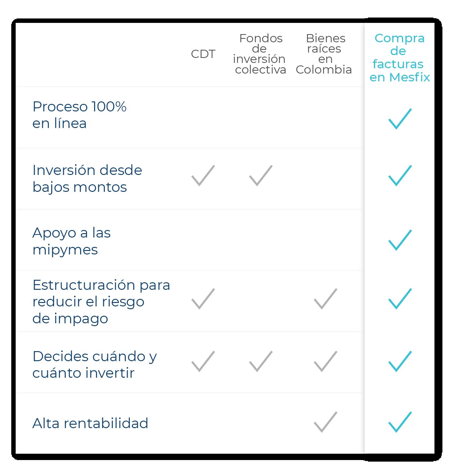 grafica tipos de inversion new_Mesa de trabajo 1-1